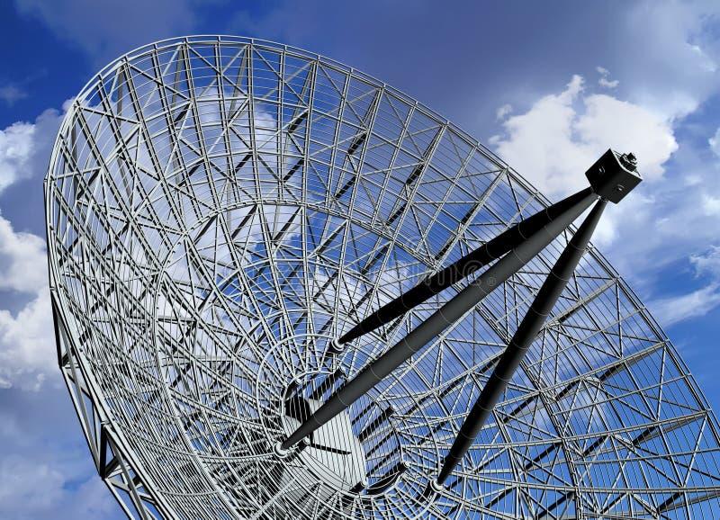 Das Radar lizenzfreie abbildung