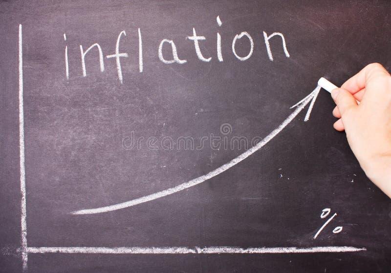 Das Wort und Diagramm der steigenden Inflation geschrieben weissen lizenzfreie stockfotografie