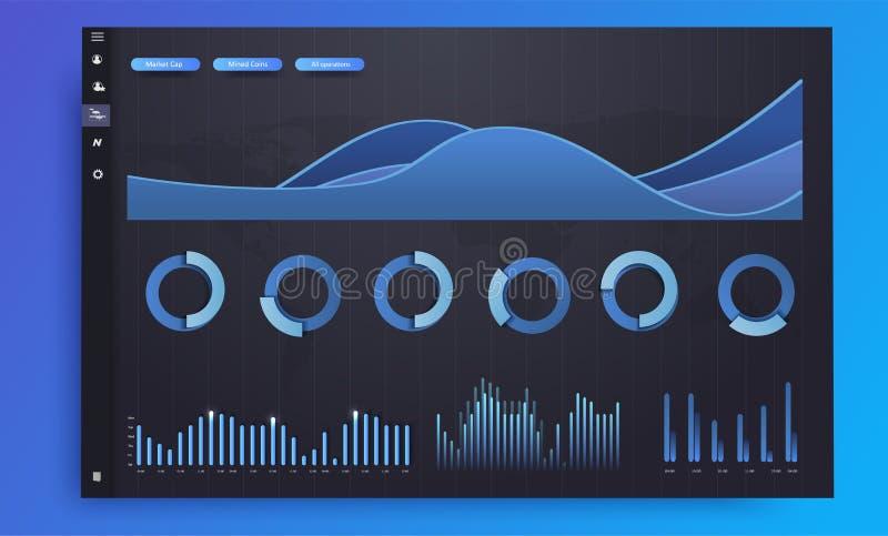 Dashboard infographic malplaatje met de moderne grafieken van ontwerp jaarlijkse statistieken vector illustratie