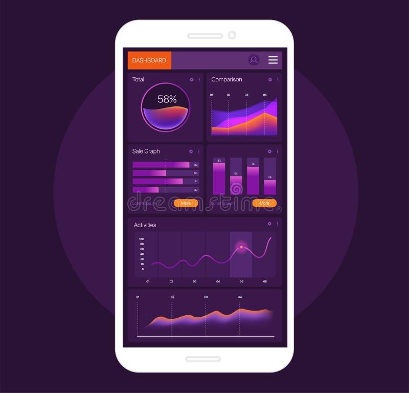 Dashboard infographic malplaatje op het smartphonescherm Vectorgradiëntmodel Modern UI-Webontwerp Cirkeldiagrammen, bars stock illustratie