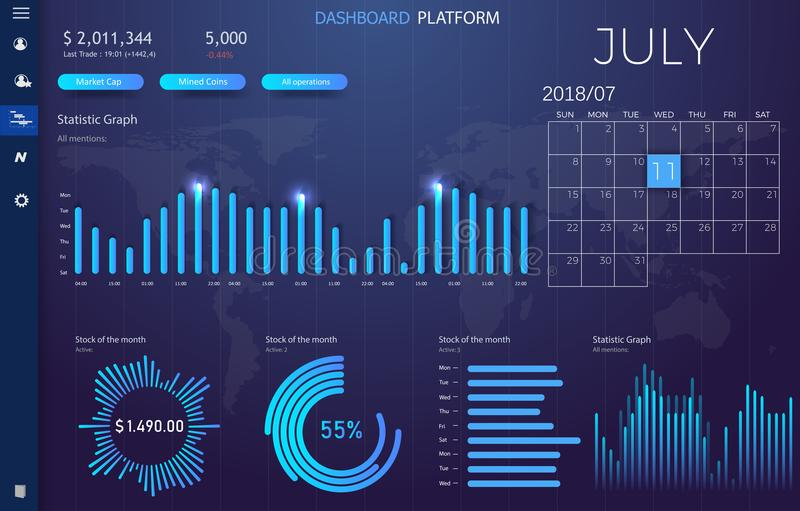 Dashboard infographic template with modern design annual statistics graphs. UI elements stock illustration