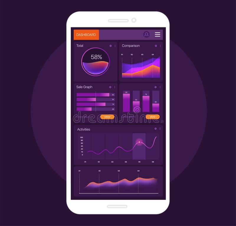 Dashboard infographic template on the smartphone screen. Vector gradient mockup. Modern UI web design. Pie charts, bars stock illustration