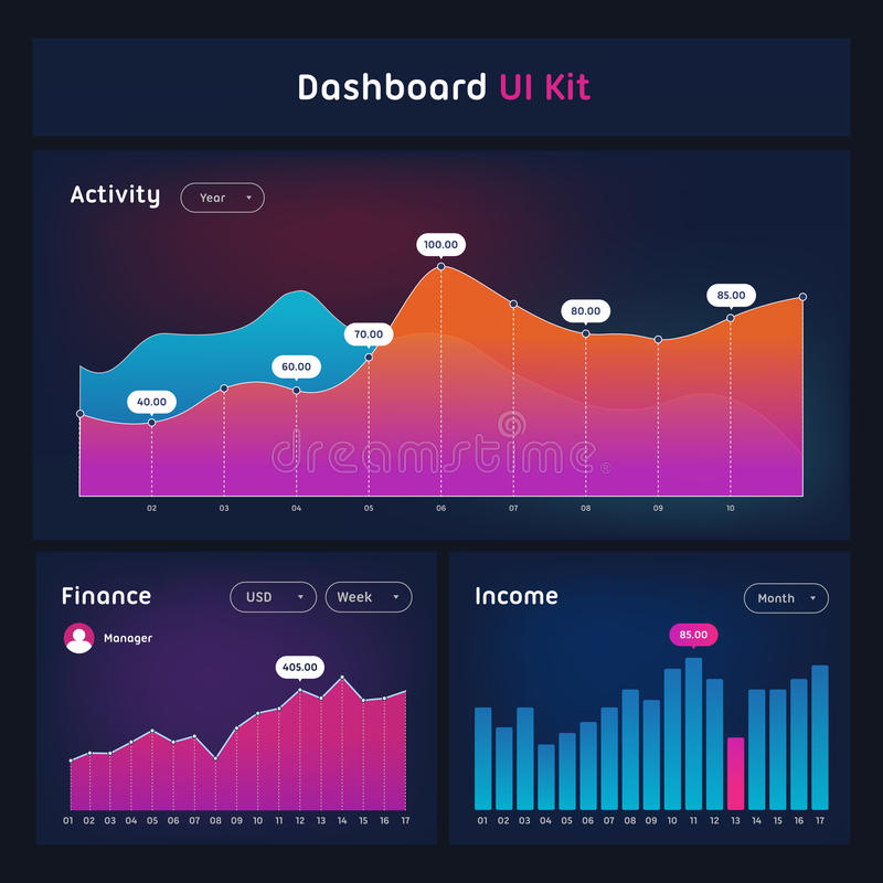 Dashboard UI and UX Kit. Bar chart and line graph designs. vector illustration