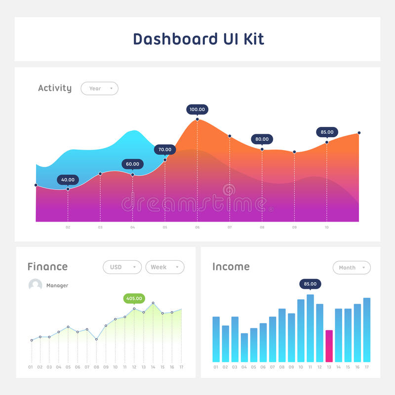 Dashboard UI and UX Kit. Bar chart and line graph designs. stock illustration