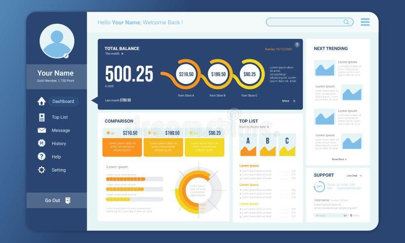Dashboard-Vorlage für das Einnahmenverwaltungs-Panel stock abbildung