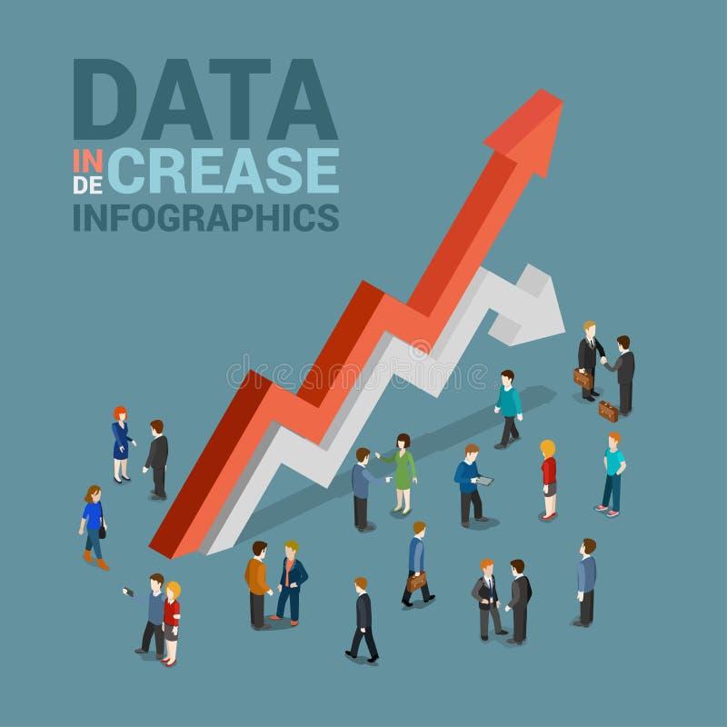 Data ökar för begreppslägenheten 3d för minskning den isometriska infographic rengöringsduken royaltyfri illustrationer