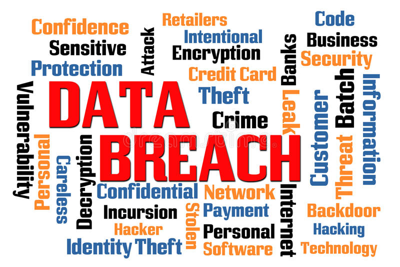 Data Breach. Word Cloud with White Background vector illustration