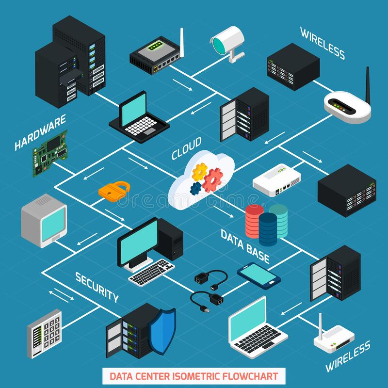 Data Center Isometric Flowchart. With hardware security cloud service and wireless technology elements connected with dash line on blue background vector stock illustration