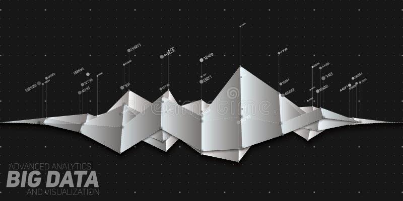 Data för abstrakt gråton för vektor graph finansiella stora visualization Estetisk design för futuristisk infographics vektor illustrationer