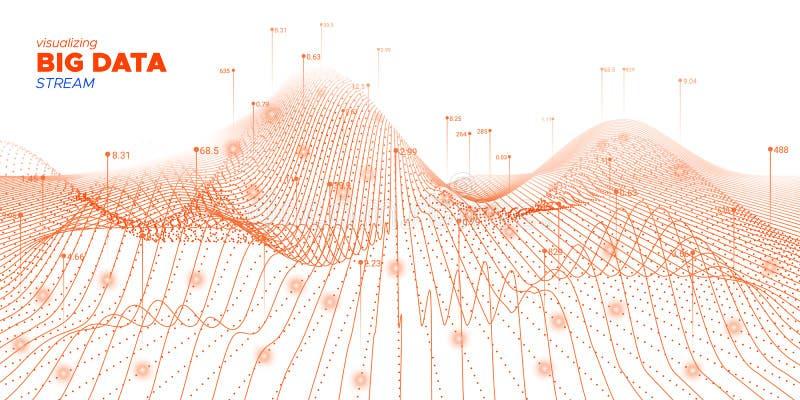 Data Flow. Fluid Futuristic Illustration. Industry Concept. Graph Big Data. Fluid Virtual System. Technology Illustration. Orange Science Banner. Vector Big royalty free illustration