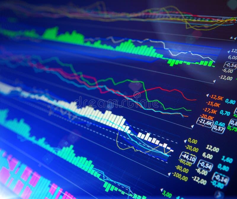 Data som analyserar i forexmarknad: diagrammen och citationstecknen på skärm arkivfoton