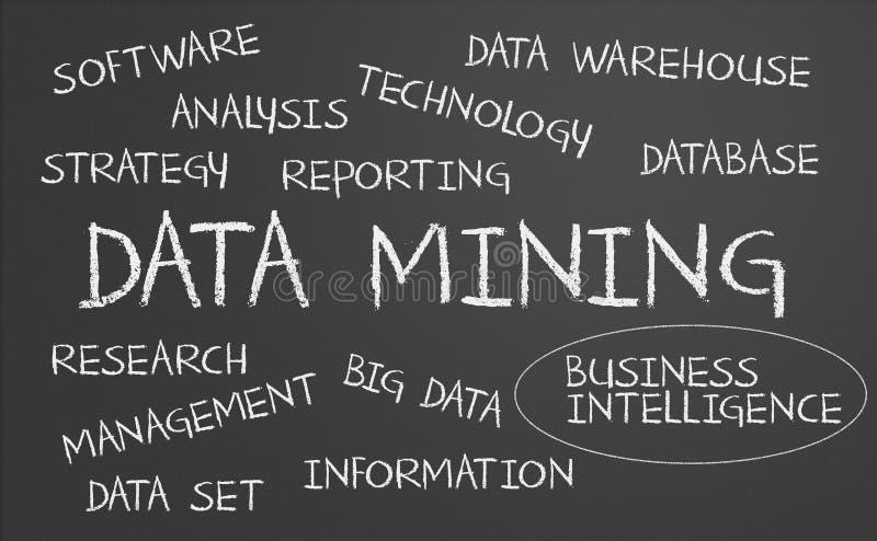 Data som bryter ordmolnet arkivbild