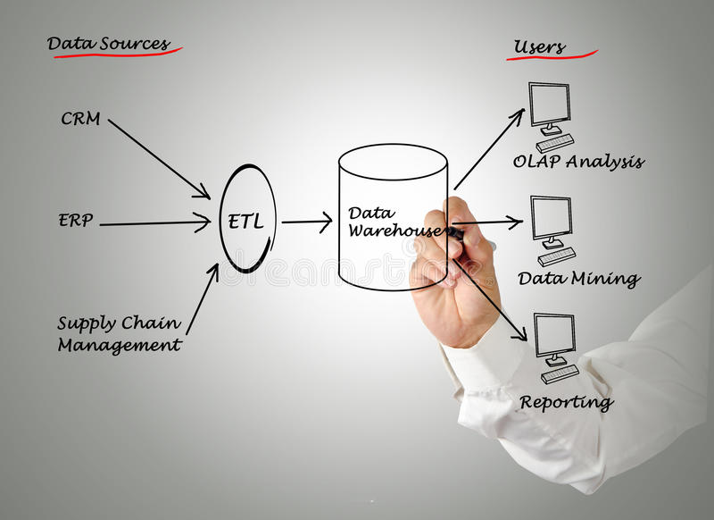 Data warehouse royalty free illustration