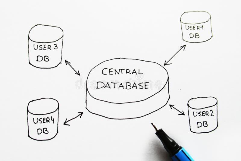 databasdiagram arkivfoton