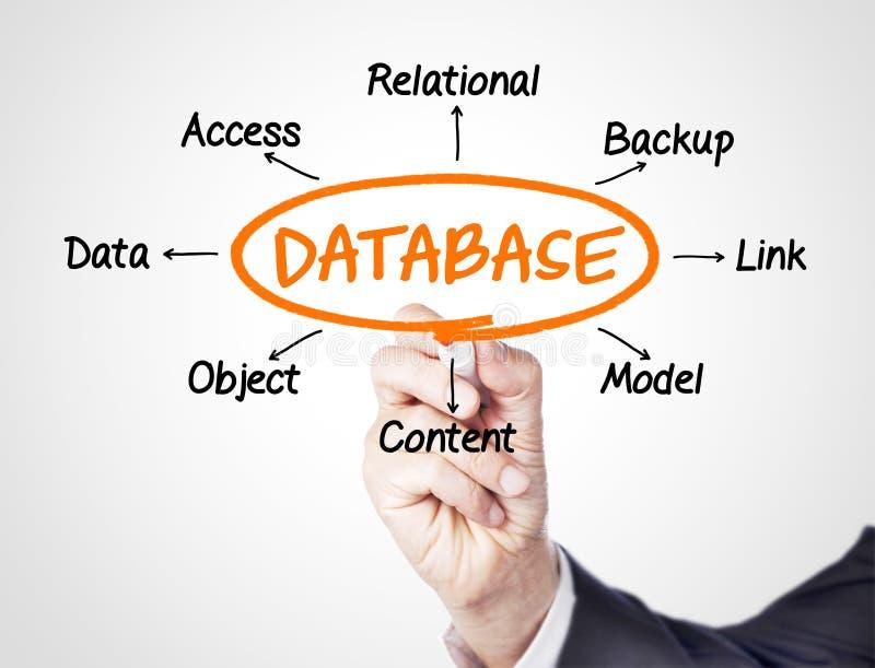 Database royalty free stock image