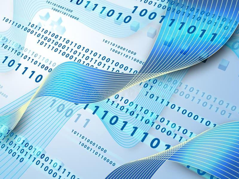 dataströmmar