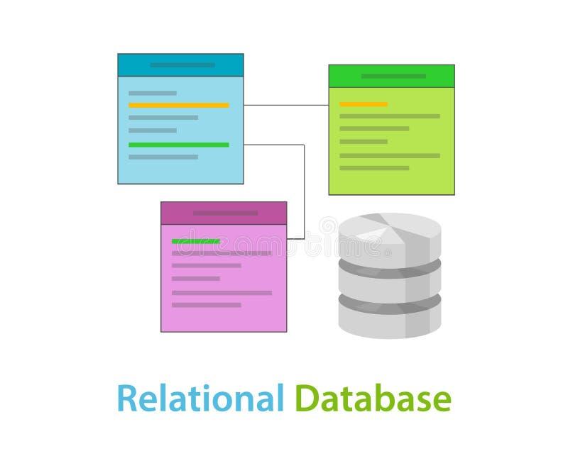Datatabellen för relations- databas gällde begrepp för symbolvektorillustration stock illustrationer