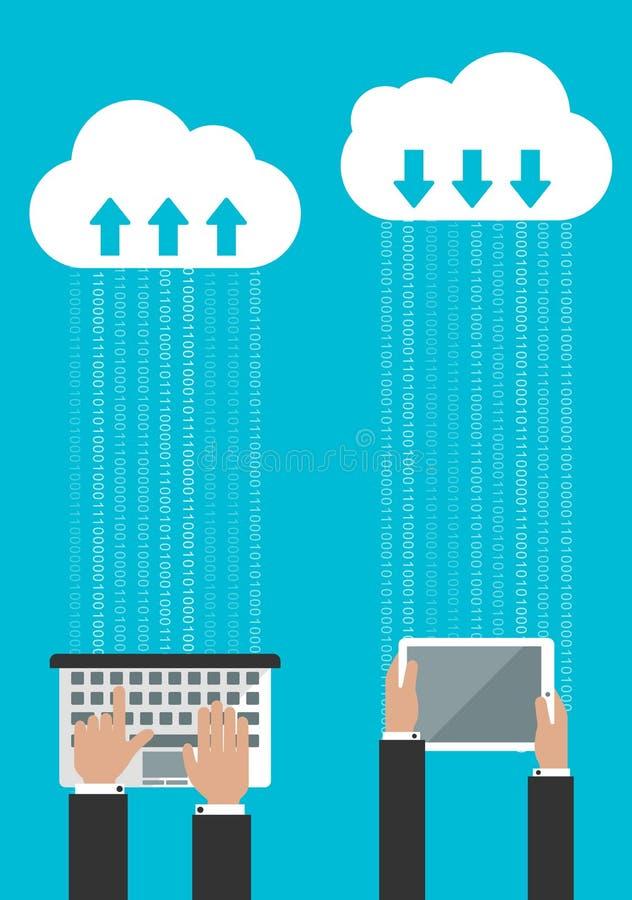 Daten in der Wolke teilen oder synchronisierend stock abbildung
