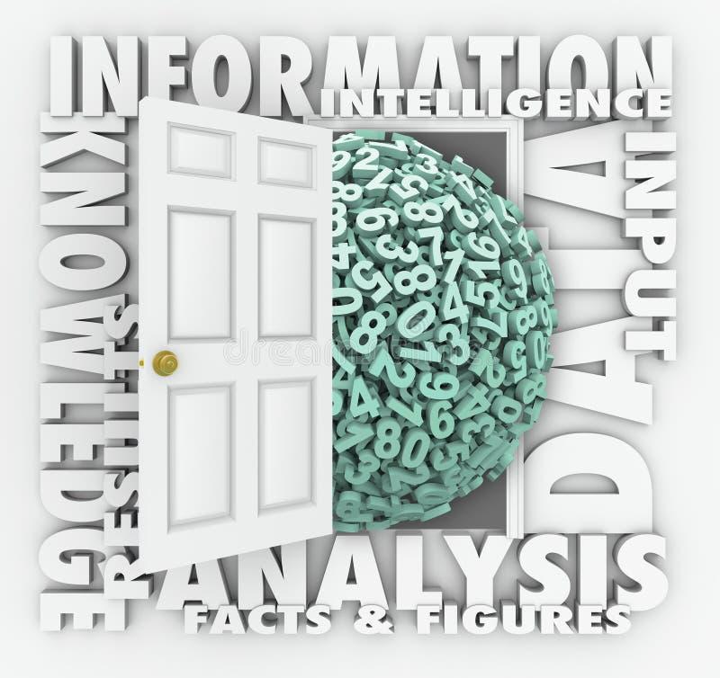 Daten-Information Retrieval Forschung nummeriert Zahlen Tür lizenzfreie abbildung