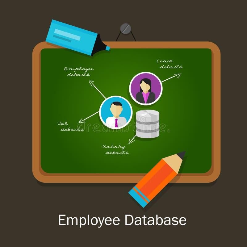 Daten-Leuteunternehmensinformationen der menschlichen Ressource der Angestelltdatenbank vektor abbildung