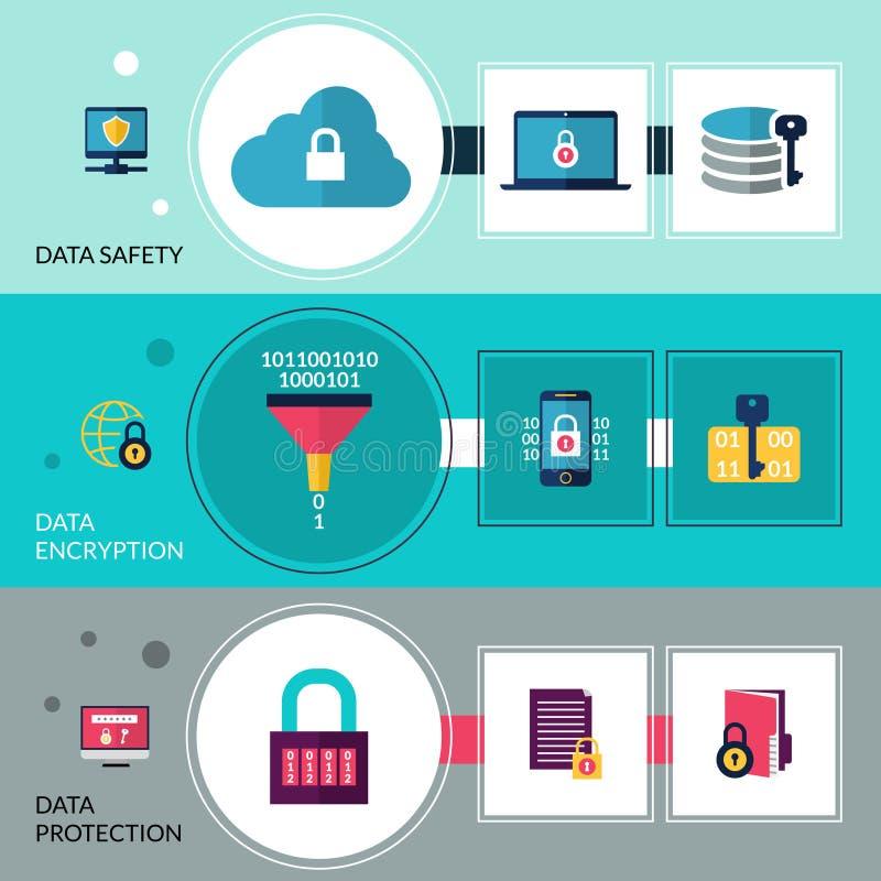Daten-Verschlüsselungs-Fahnen lizenzfreie abbildung