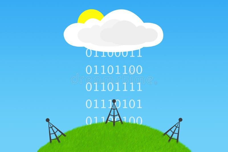 Datenverarbeitungsgelegenheiten der Wolke lizenzfreies stockfoto
