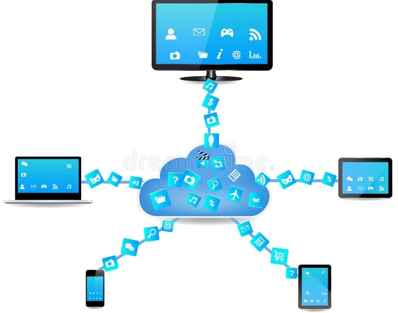 Datenverarbeitungskonzeptdesign der Wolke stock abbildung