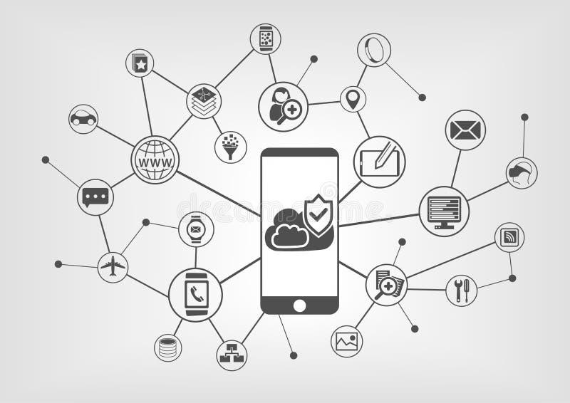 Datenverarbeitungssicherheitskonzept der Wolke für intelligente Telefone Frische Milch mit Blättern und Blumen vektor abbildung