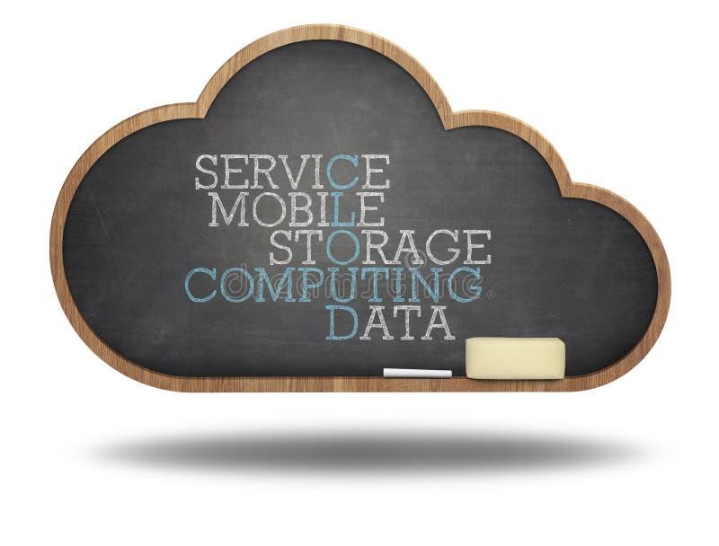 Datenverarbeitungstext der Wolke auf Wolkenformtafel lizenzfreie stockfotografie
