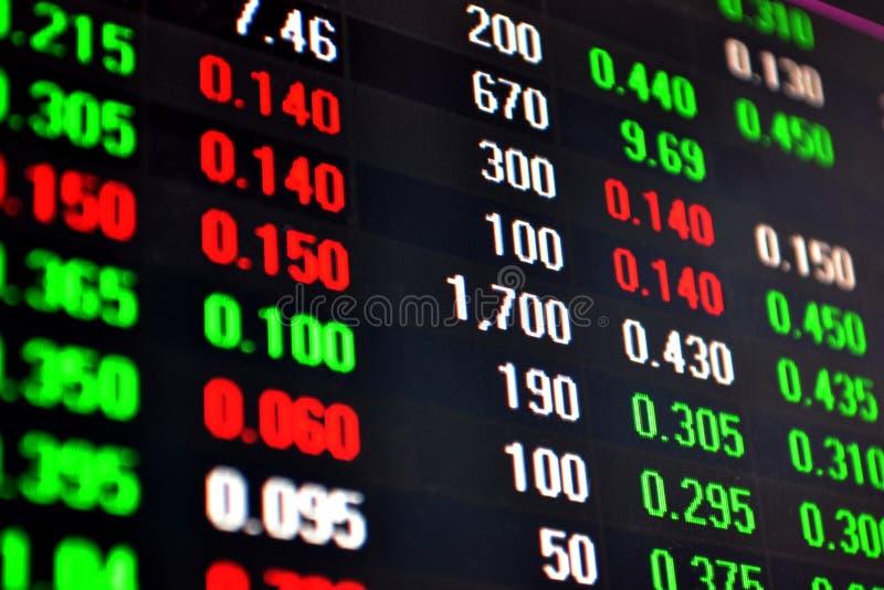 Dati del mercato azionario sullo schermo di computer immagine stock