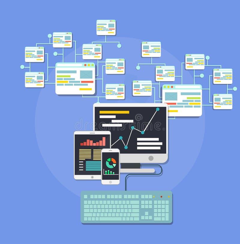 Dator för website för designrengöringsdukmanöverenhet Svars- mobil för utveckling, minnestavla, skärm för bärbar dator UI För pla stock illustrationer
