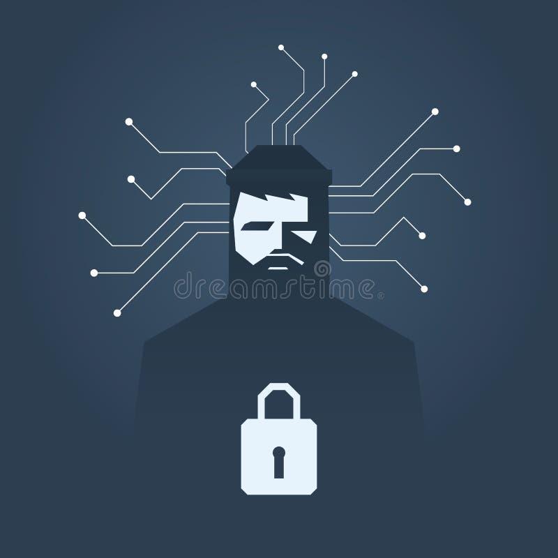 Datoren hacker och ransomwarevektorbegrepp Brottslig dataintrång, datastöld och utöva utpressning motsymbol royaltyfri illustrationer