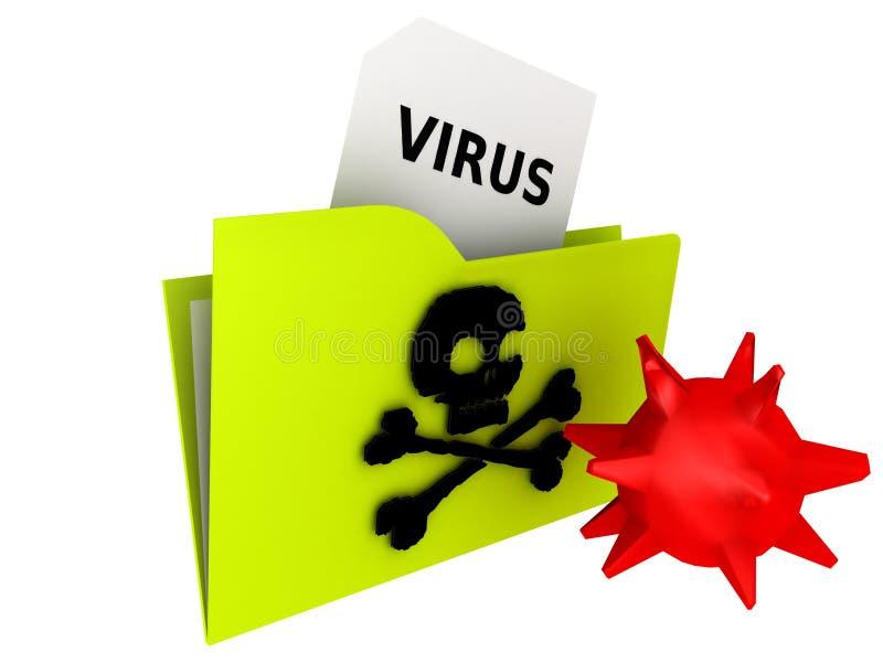 datormappvirus royaltyfria foton