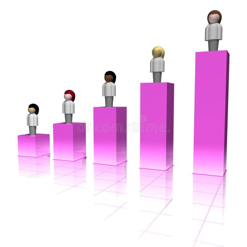 Datos demográficos femeninos ilustración del vector