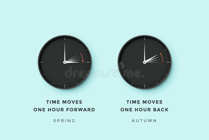 Daylight saving time. Set of clock time for Spring forward, Autumn back, Summer time. Banner, poster for daylight saving time. Vector Illustration stock illustration