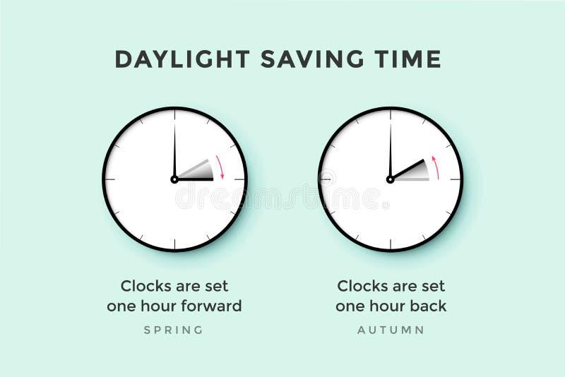Daylight saving time. Set of clock time for Spring forward, Autumn back, Summer time vector illustration