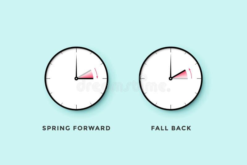 Daylight saving time. Set of clock time for Spring forward, Autumn back, Summer time. Banner, poster for daylight saving time. Vector Illustration vector illustration