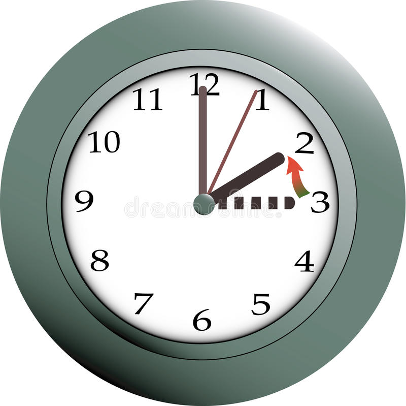 Daylight saving (wintertime). Daylight saving time clock for Europe in wintertime royalty free illustration