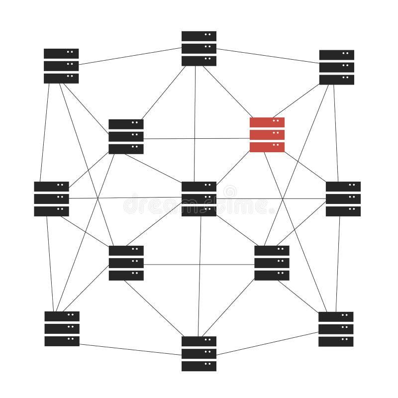 DDoS黑客攻击 计算机安全和网络威胁 库存例证