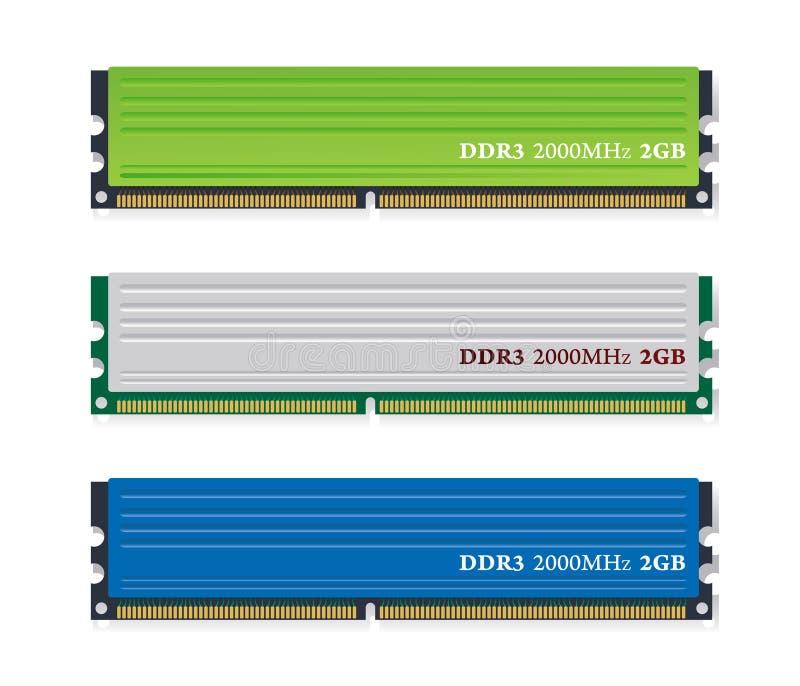ddr3被设置的内存模块 库存例证