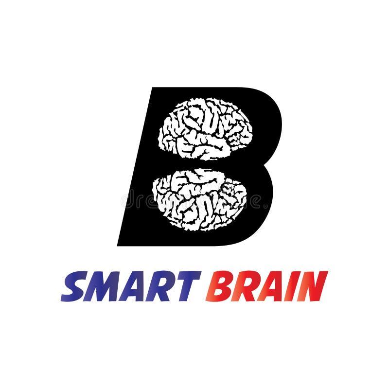 De aanvankelijke ontwerpsjabloon van de het embleem vectorillustratie van brievenb hersenen stock illustratie