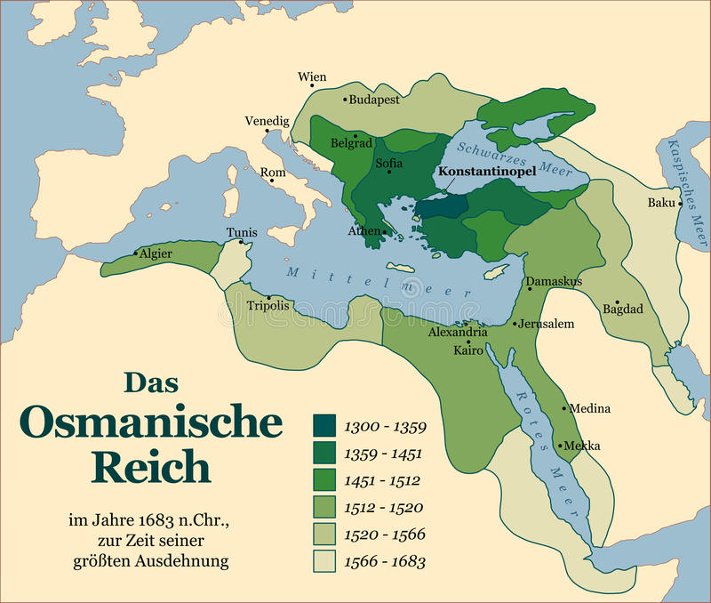 De Aanwinsten het Duits van het ottomaneimperium stock illustratie