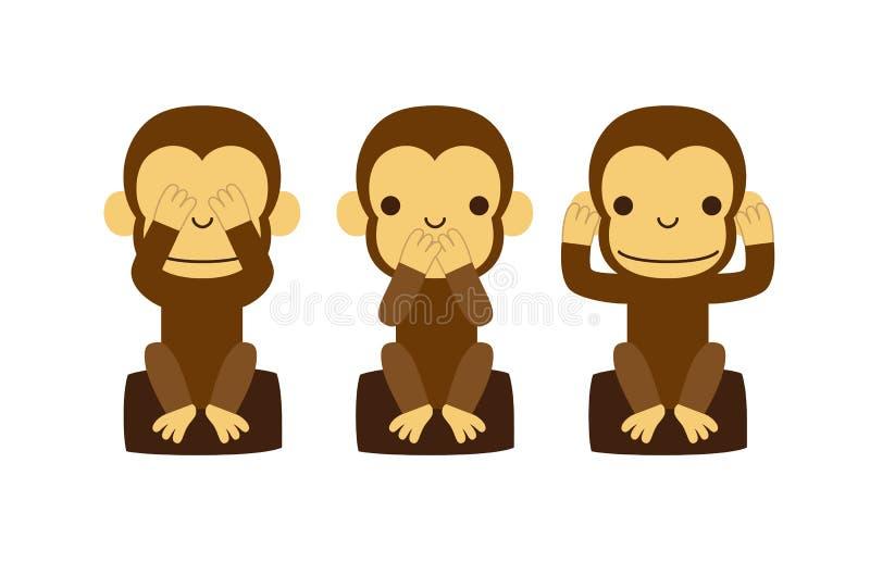 De aap, ziet geen kwaad, hoort geen kwaad, spreekt geen kwaad royalty-vrije illustratie