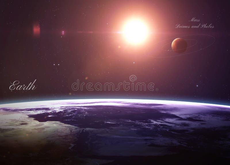 De Aarde met Mars schoot van ruimte die allen tonen royalty-vrije stock afbeelding