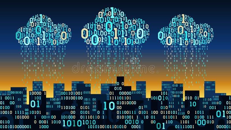 De abstracte futuristische slimme stad met de kunstmatige intelligentie verbond met wolkenopslag, de binaire stroom van regengege royalty-vrije illustratie