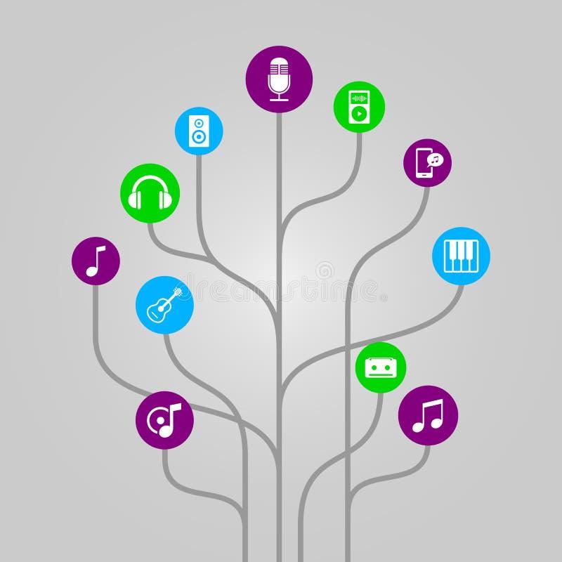 De abstracte illustratie van de pictogramboom - muziek, media, audio en correct concept vector illustratie