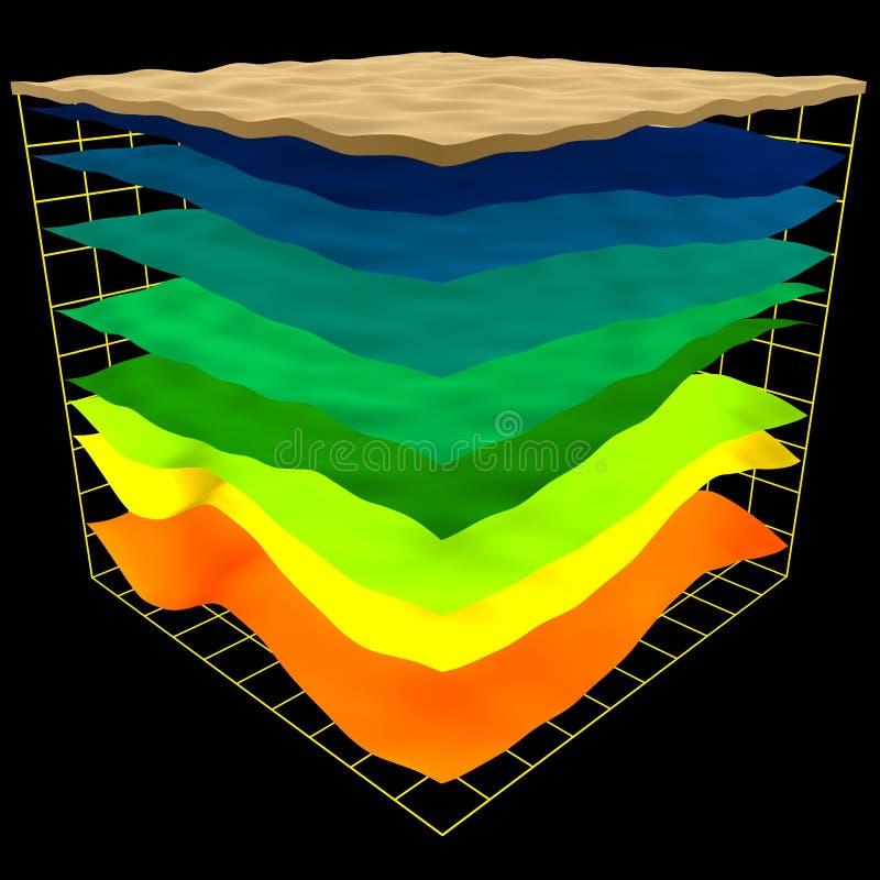 De abstracte regeling van de geologielagen vector illustratie
