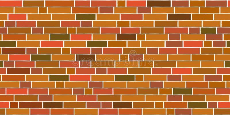 De Achtergrond van de Bakstenen muurillustrator stock illustratie