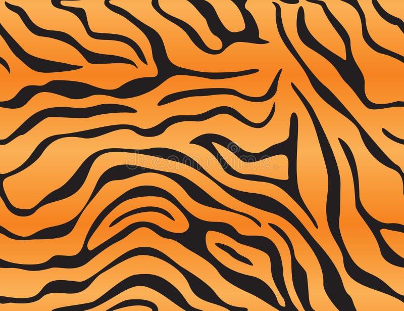 De Achtergrond van de tijger stock illustratie