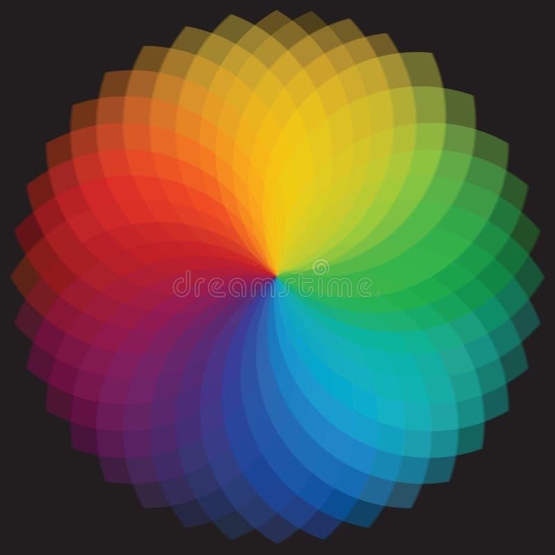 De achtergrond van het kleurenwiel. Vectorillustratie vector illustratie